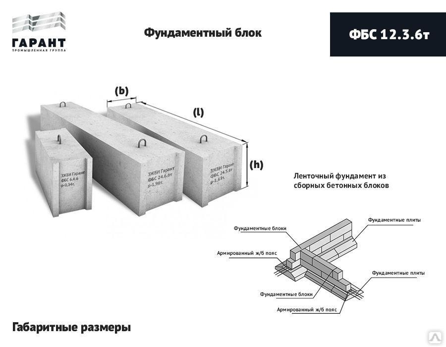 Бетонные блоки жби заводы перекрытие фундамента плитами пкж